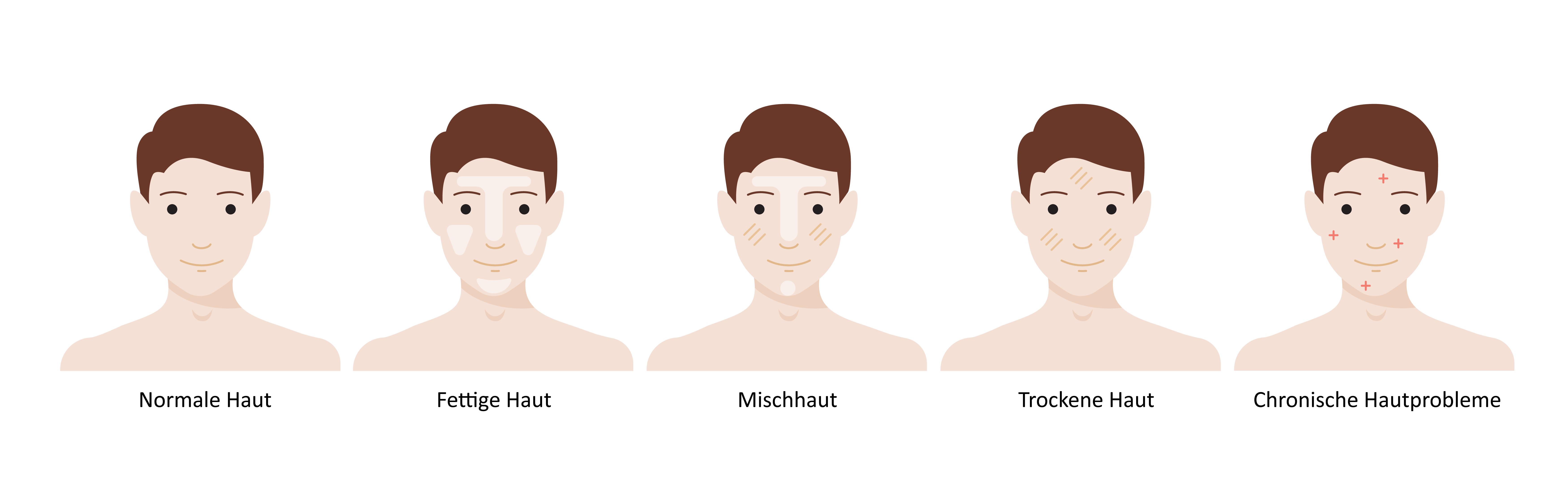 Hauttypen - Bild: Wolfenstein.EU